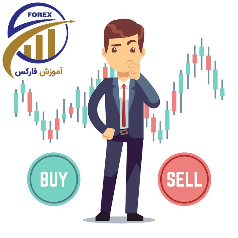 چطور در بازار فارکس معامله کنیم؟